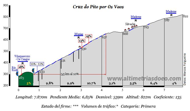 https://altimetriasdoeo.files.wordpress.com/2015/10/cruz-do-pito_por-os-vaos-silvachc3a1-ii.png