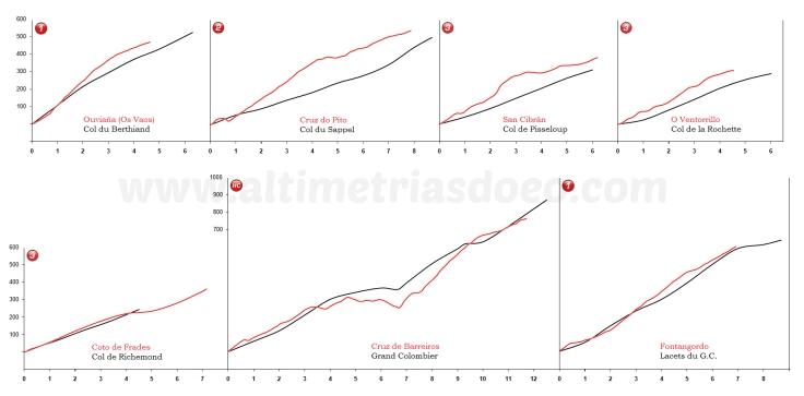 re-producciones del eo 1-comparativas